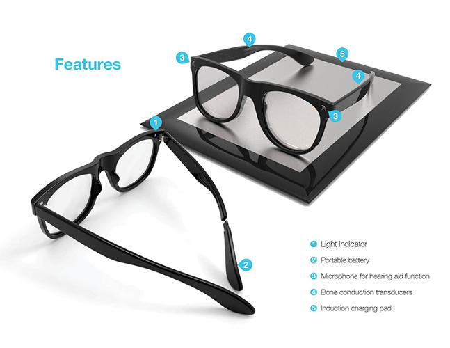 Bone Conduction Headphones But I Wear Glasses